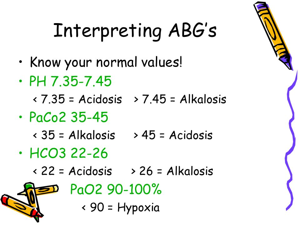 Interpreting ABG's Know your normal values.