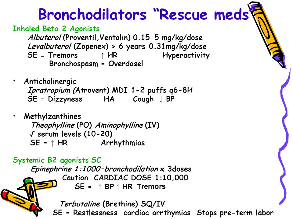 Bronchodilators Rescue meds Inhaled Beta 2 Agonists Albuterol (Proventil,Ventolin) mg/kg/dose Levalbuterol (Zopenex) > 6 years 0.31mg/kg/dose SE = Tremors ↑ HR Hyperactivity Bronchospasm = Overdose.