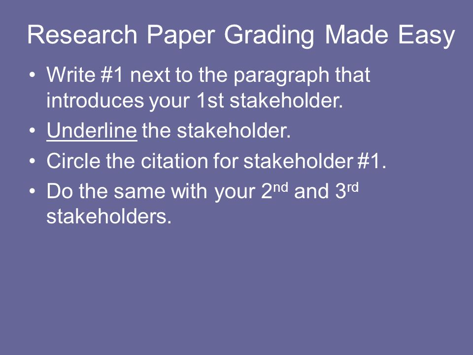 self reflective essay for group project Students who are looking for writing an essay or reflective essay on team work, can check this, so they can easily understand how to write it, or can contact us for help.