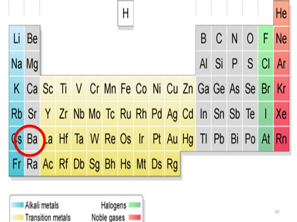 Column 1 Periodic Table Choice Image Periodic Table Of Elements List