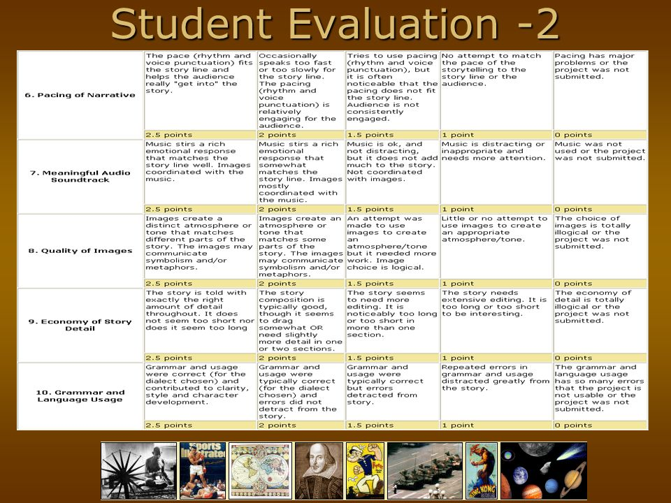 Student Evaluation -2