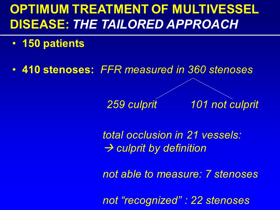 OPTIMUM TREATMENT OF MULTIVESSEL DISEASE: THE TAILORED APPROACH 150 patients 410 stenoses: FFR measured in 360 stenoses total occlusion in 21 vessels:  culprit by definition not able to measure: 7 stenoses not recognized : 22 stenoses 259 culprit 101 not culprit