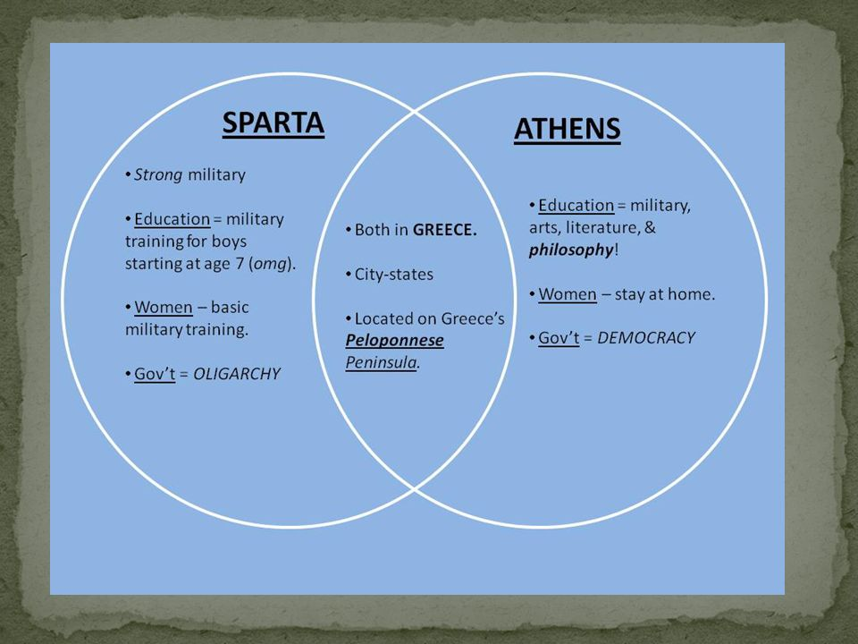 Chapter 5 the sea ionian and aegean seas traders no natural using the information you have been given in your notes handout and the book ccuart Images