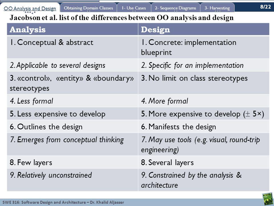 Swe 316 software design and architecture dr khalid aljasser swe 316 software design and architecture dr khalid aljasser jacobson et al malvernweather Image collections