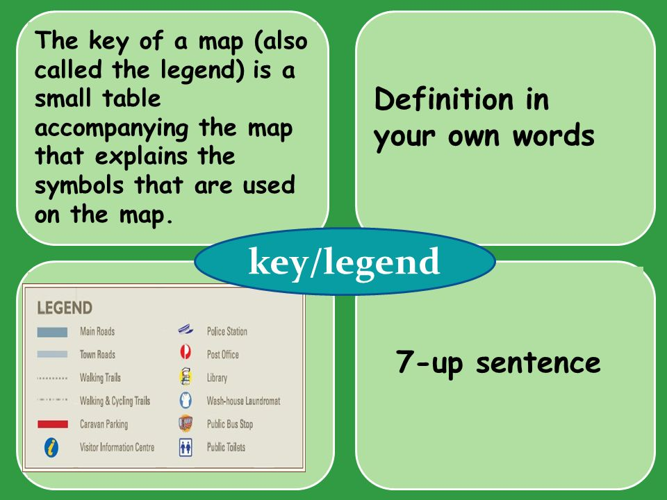 Key Terms. 7-up sentence Definition in your own words A book ... on