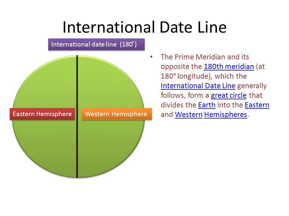 Important Parallels Of Latitudes Equator 0 Tropic Of Cancer 23 30 N Tropic Of Capricorn 23 30 S Arctic Circle 66 30 N Antarctica Circle 66 Ppt Download