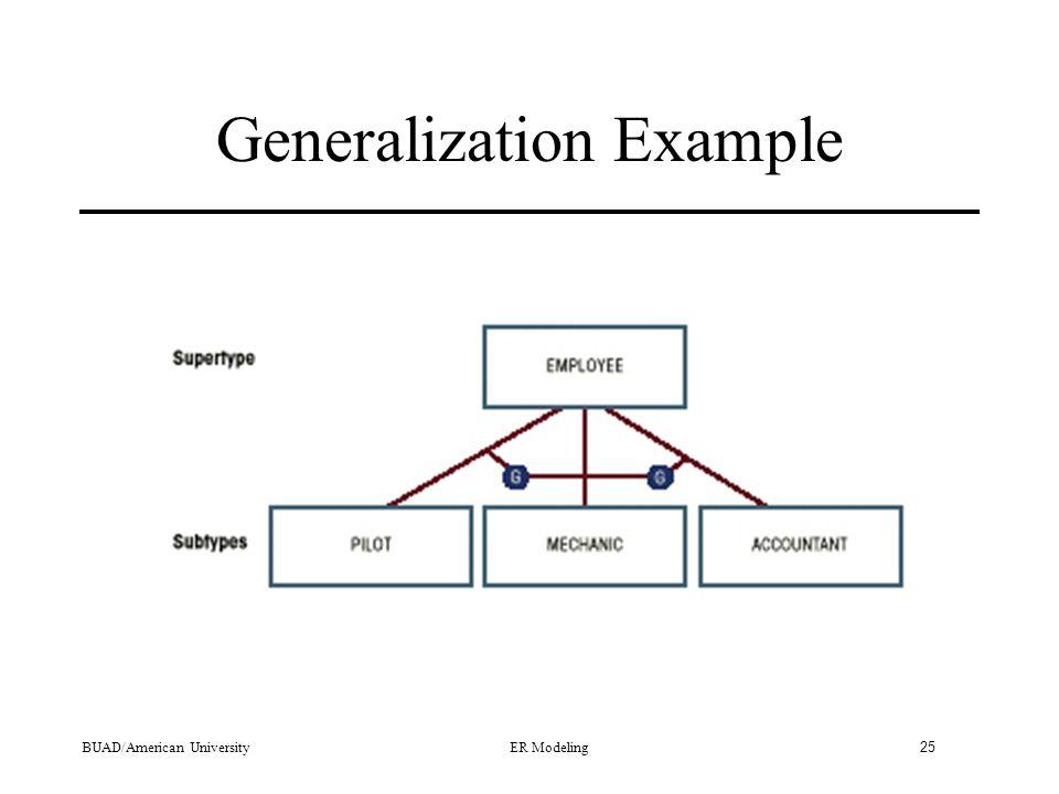 1 er modeling buadamerican university entity relationship er 25 25 er modeling buadamerican university generalization example ccuart Gallery