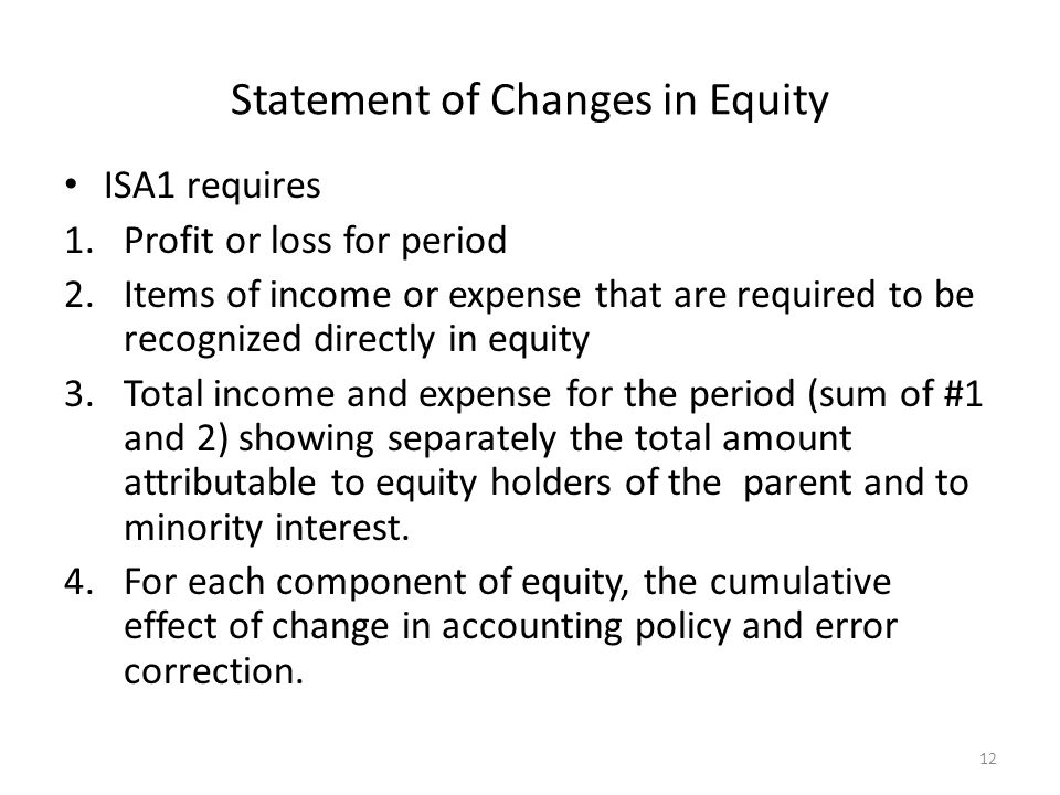 Statement of Changes in Equity ISA1 requires 1.Profit or loss for period 2.Items of income or expense that are required to be recognized directly in equity 3.Total income and expense for the period (sum of #1 and 2) showing separately the total amount attributable to equity holders of the parent and to minority interest.