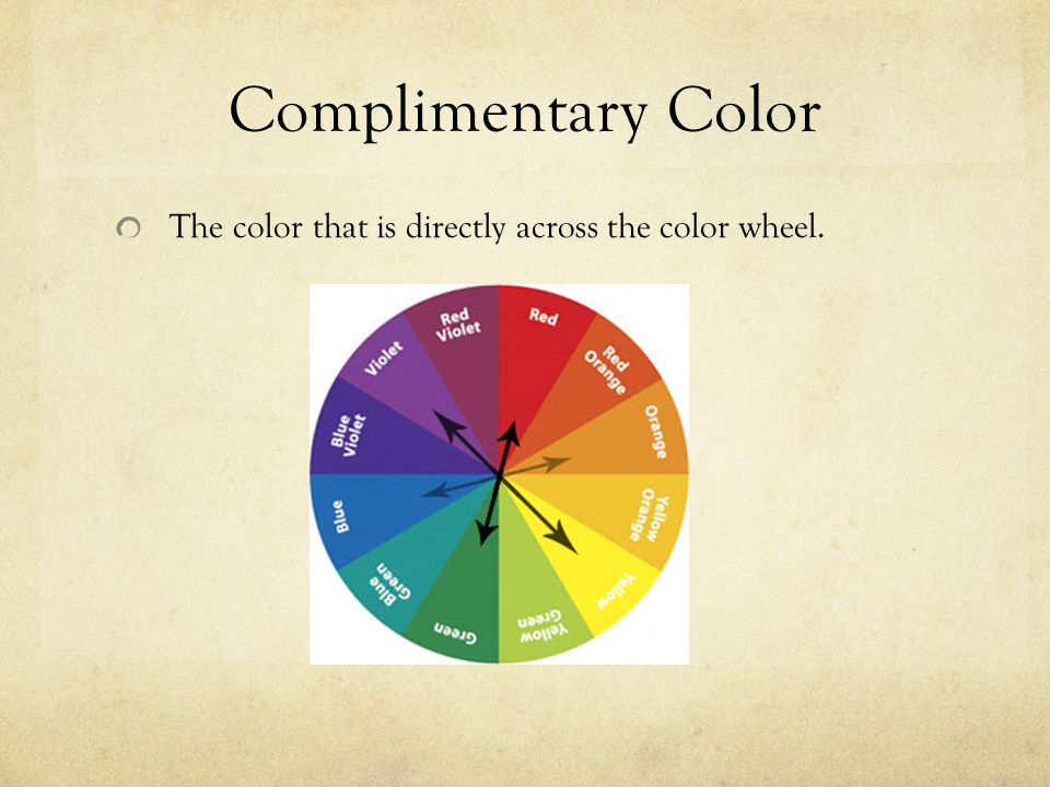 Complimentary Color The color that is directly across the color wheel.