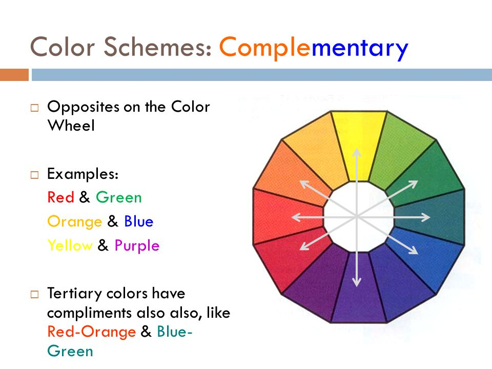 6 Color Schemes Complementary Opposites On The Wheel Examples Red Green Orange Blue Yellow Purple Tertiary Colors Have Compliments
