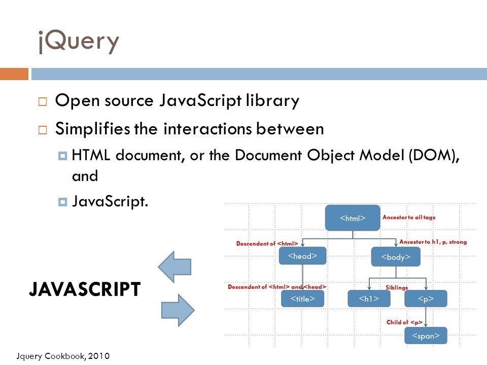 Jquery introduction jquery open source javascript library jquery open source javascript library simplifies the interactions between html document or ccuart Gallery