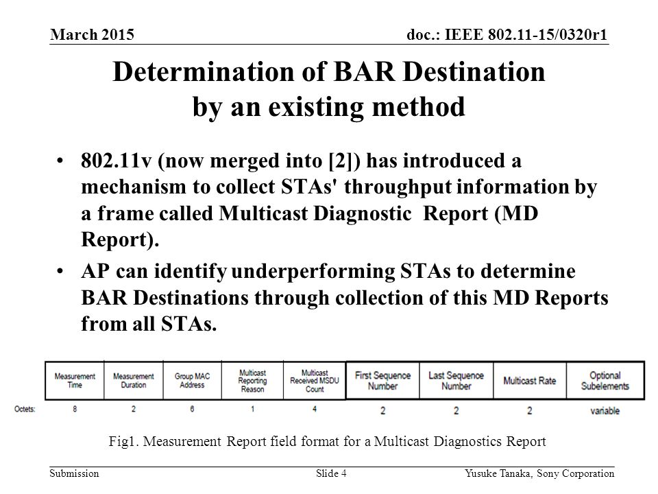 doc.: IEEE /0320r1 Submission Determination of BAR Destination by an existing method v (now merged into [2]) has introduced a mechanism to collect STAs throughput information by a frame called Multicast Diagnostic Report (MD Report).