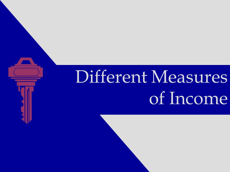 Different Measures of Income