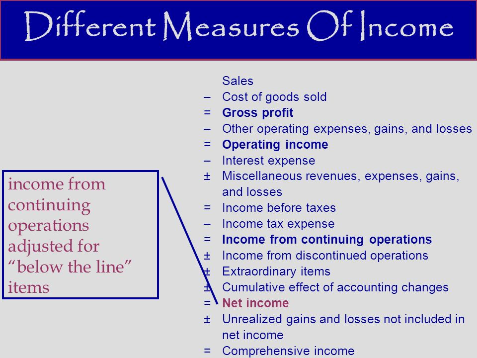 Different Measures Of Income Sales –Cost of goods sold =Gross profit – Other operating expenses, gains, and losses =Operating income – Interest expense ±Miscellaneous revenues, expenses, gains, and losses =Income before taxes – Income tax expense = Income from continuing operations ±Income from discontinued operations ±Extraordinary items ±Cumulative effect of accounting changes =Net income ±Unrealized gains and losses not included in net income = Comprehensive income income from continuing operations adjusted for below the line items