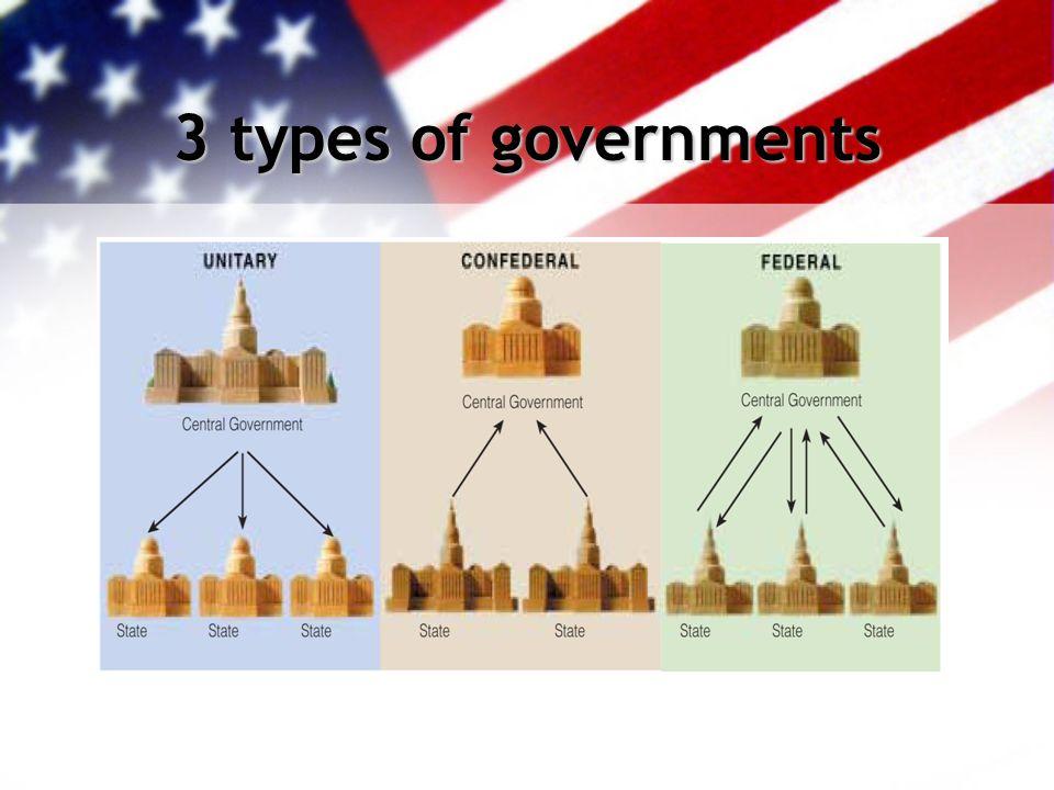 unitary govt