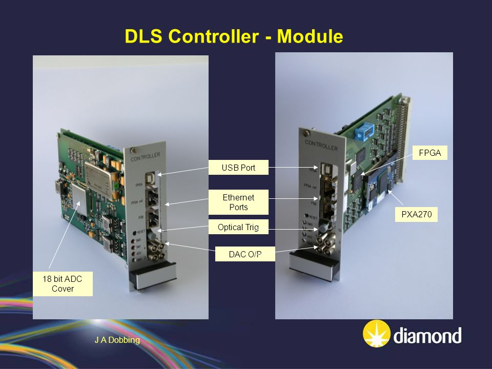 DLS Digital Controller Tony Dobbing Head of Power Supplies Group