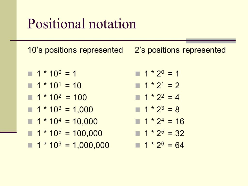 085136bdd26 Data Representation CS280 – 09/13/05. Binary (from a Hacker's ...