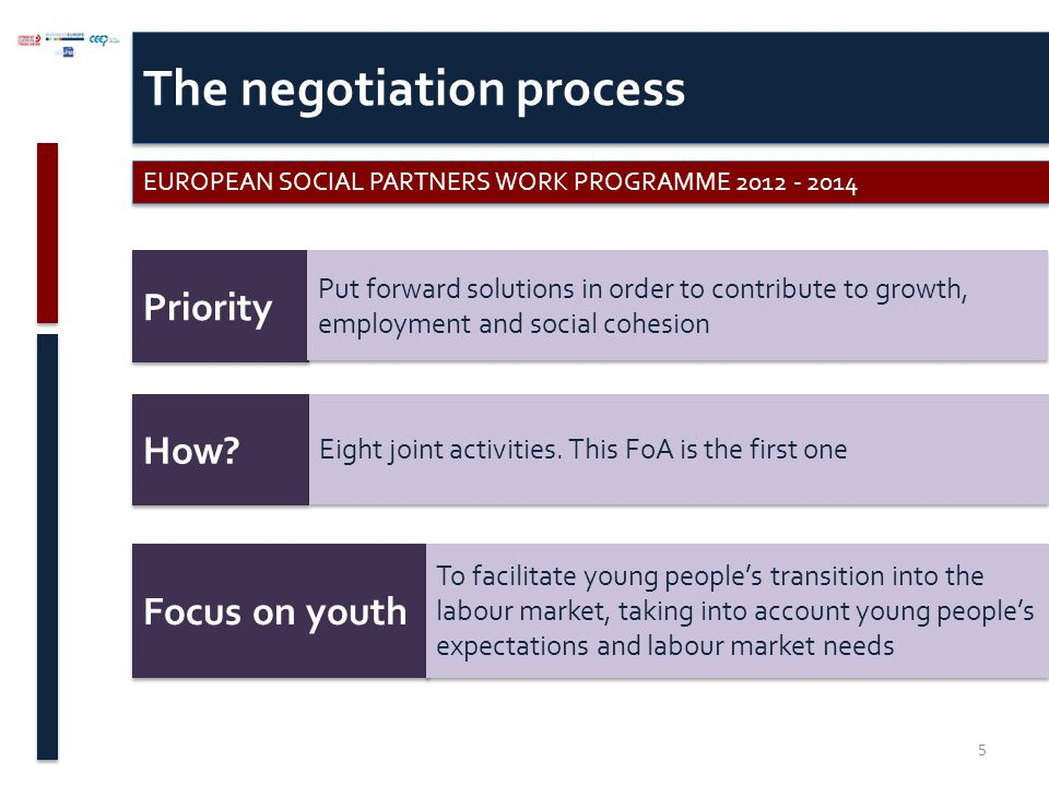 The negotiation process EUROPEAN SOCIAL PARTNERS WORK PROGRAMME Priority Put forward solutions in order to contribute to growth, employment and social cohesion How.