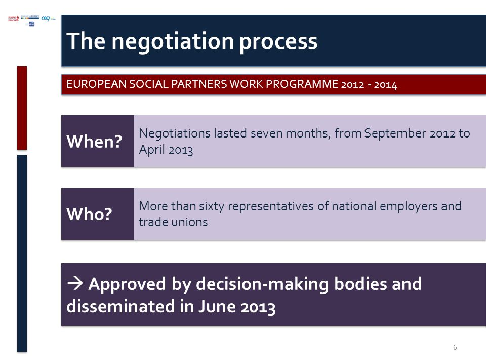 The negotiation process EUROPEAN SOCIAL PARTNERS WORK PROGRAMME When.