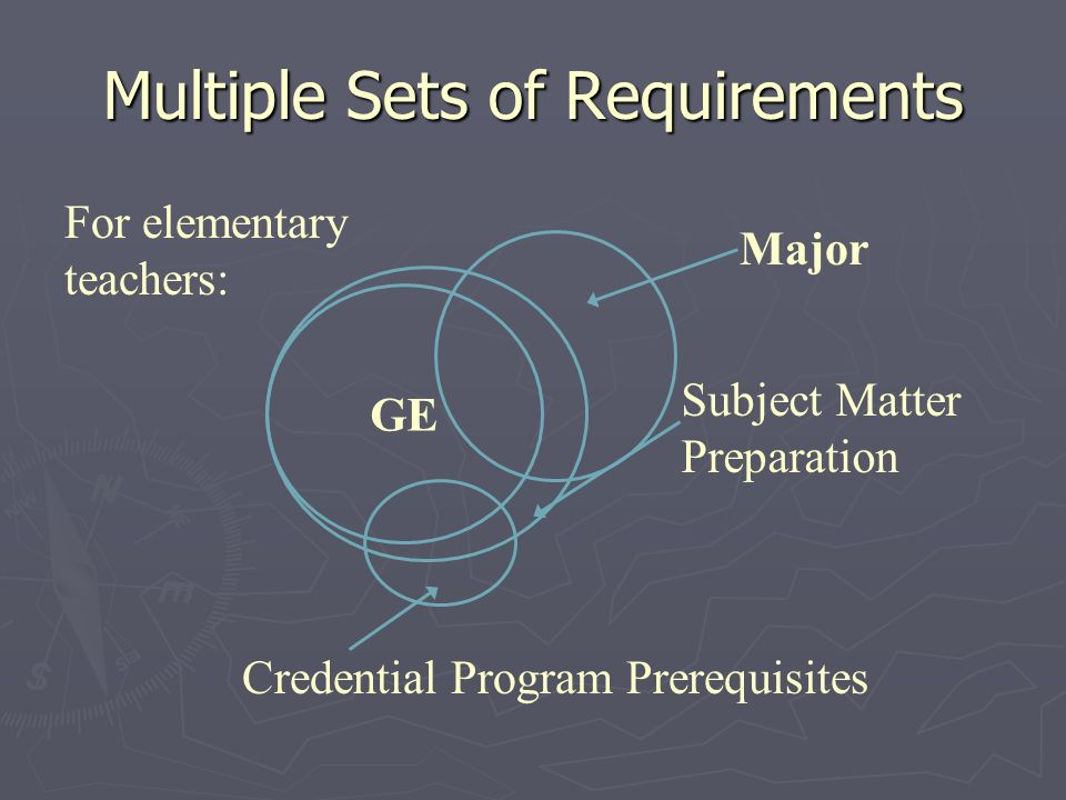 Future Teachers Fulfill Multiple Sets of Requirements GE Major Subject Matter Preparation Credential Program Prereqs