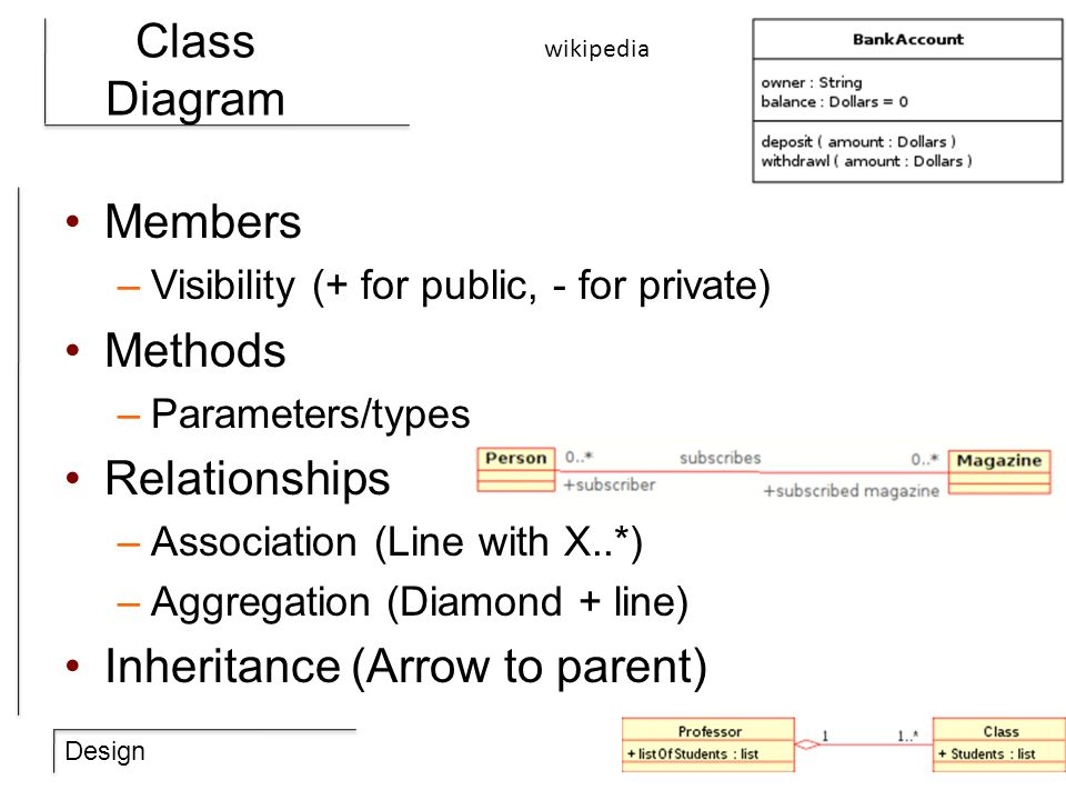 Itec 370 lecture 10 design review design why is it part of the 7 design class diagram members visibility for public for private methods parameterstypes relationships association line with x ccuart Images