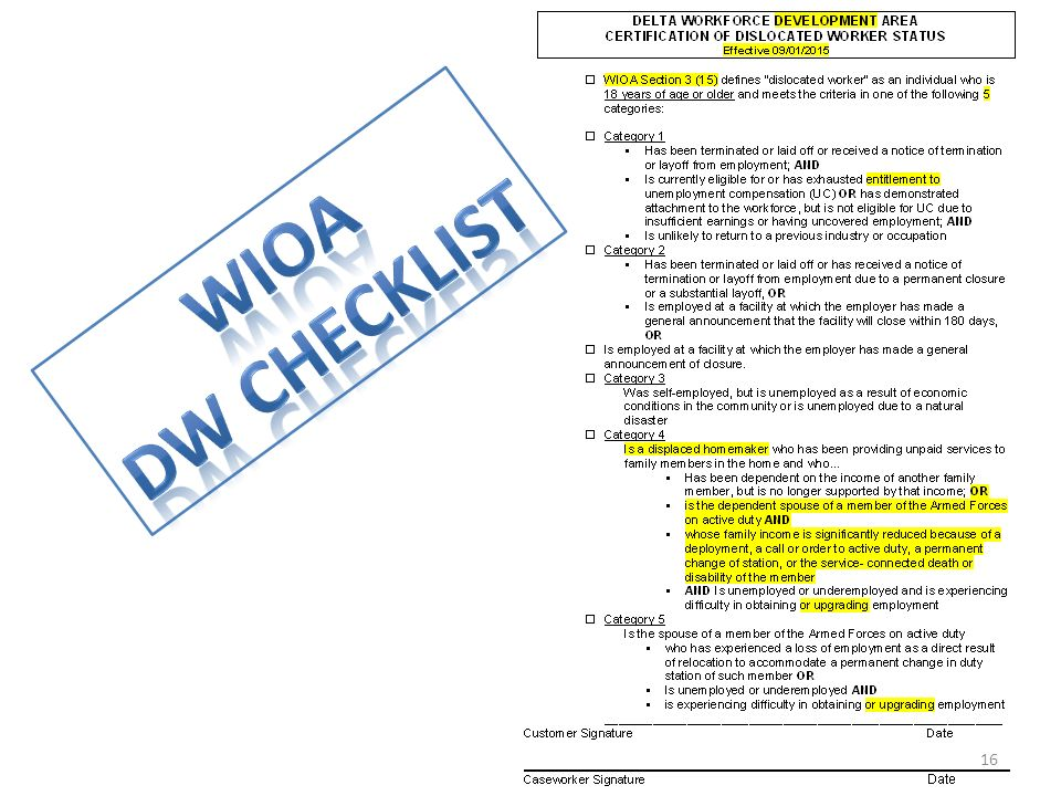 THE WIA ~ Workforce Investment Act Is no more…… ppt download