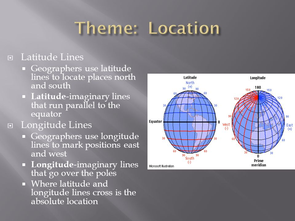  Latitude Lines  Geographers use latitude lines to locate places north and south  Latitude -imaginary lines that run parallel to the equator  Longitude Lines  Geographers use longitude lines to mark positions east and west  Longitude -imaginary lines that go over the poles  Where latitude and longitude lines cross is the absolute location
