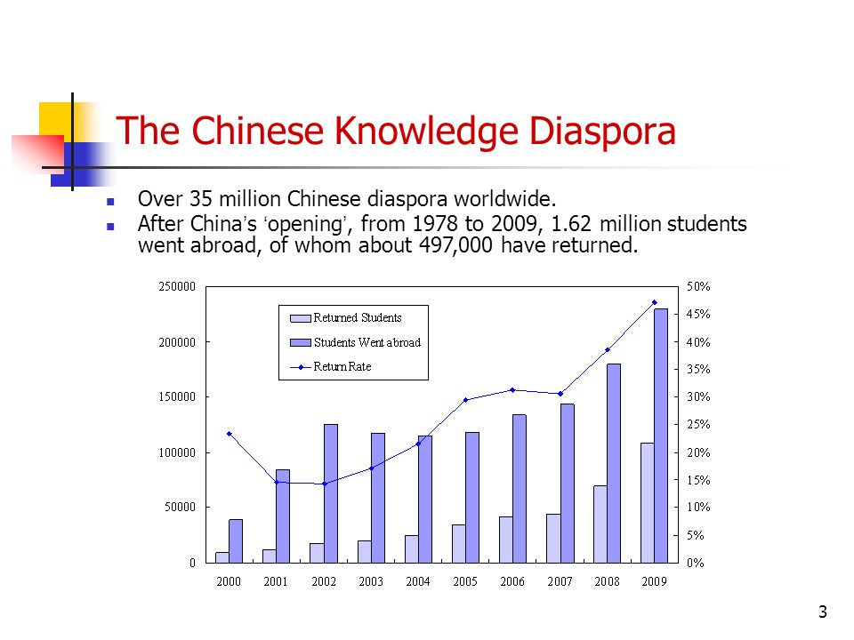 Deploying the Chinese Knowledge Diaspora: A Case Study of