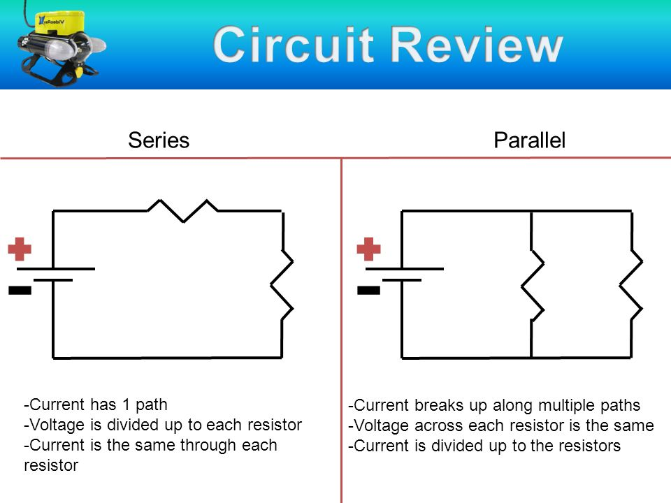 Superb Wiring The Control Box Battery Conductor S Resistor Ppt Download Wiring Cloud Oideiuggs Outletorg