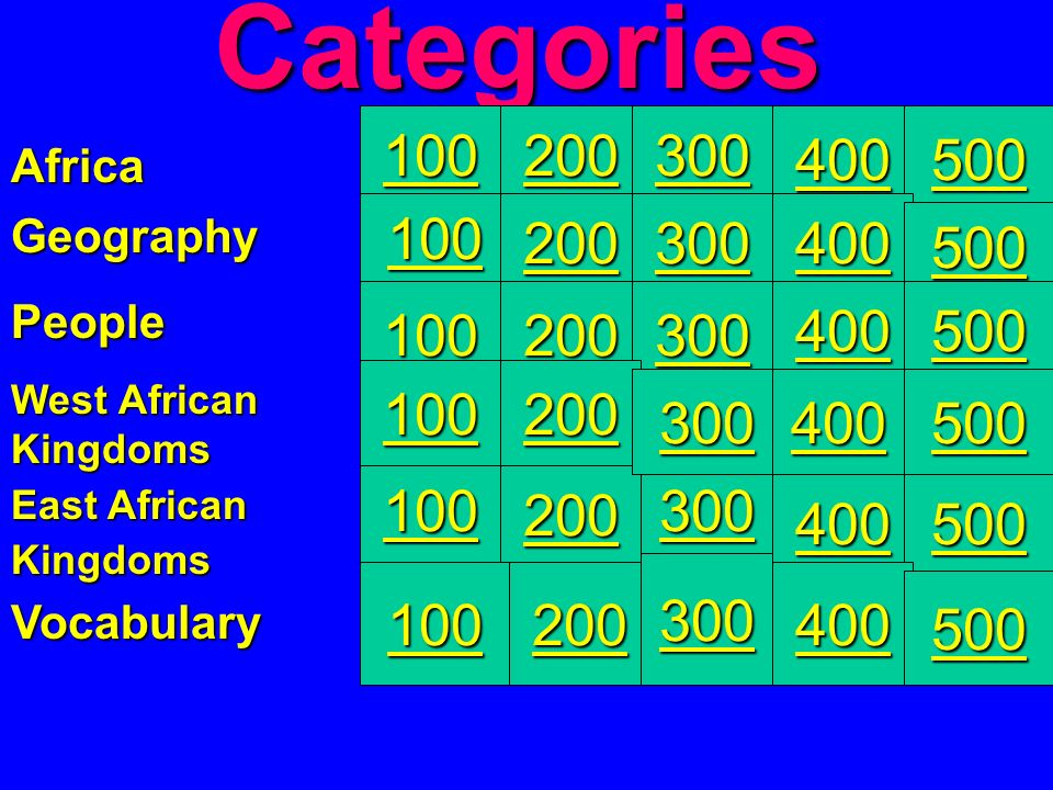JEOPARDY Kingdoms and Trading States of Africa