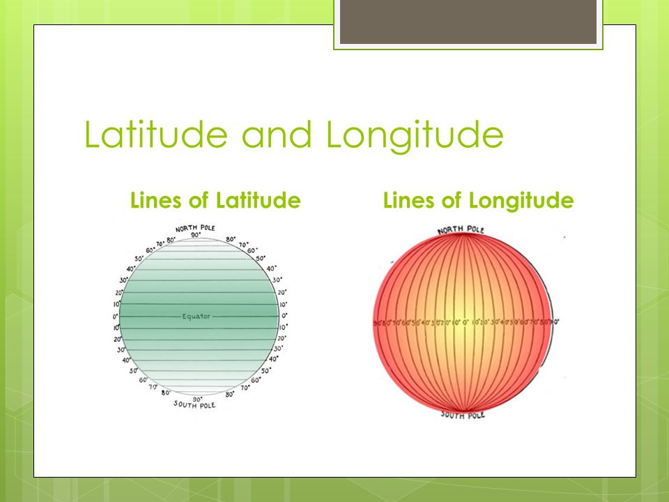 Latitude and Longitude Lines of LatitudeLines of Longitude