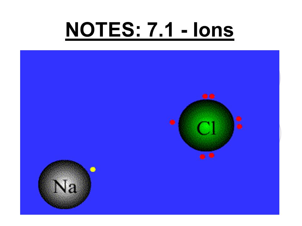 NOTES: Ions