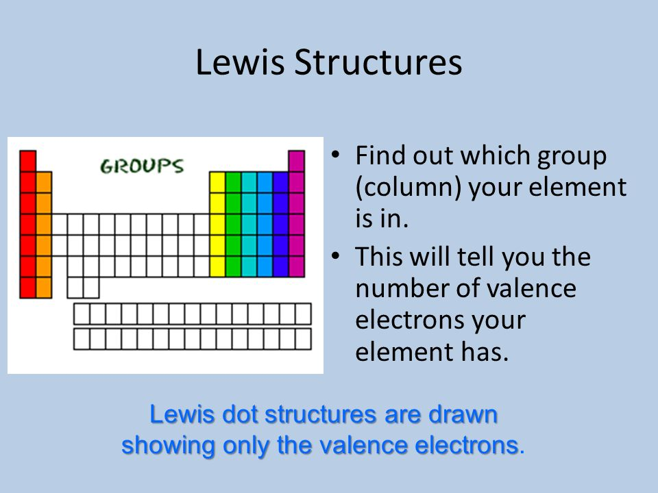 How To Draw Lewis Structures Lewis Structures 1find Your Element