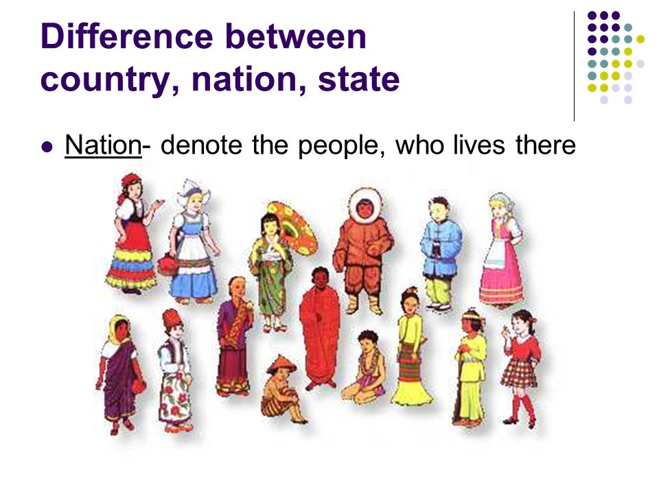 Difference between country, nation, state Nation- denote the people, who lives there
