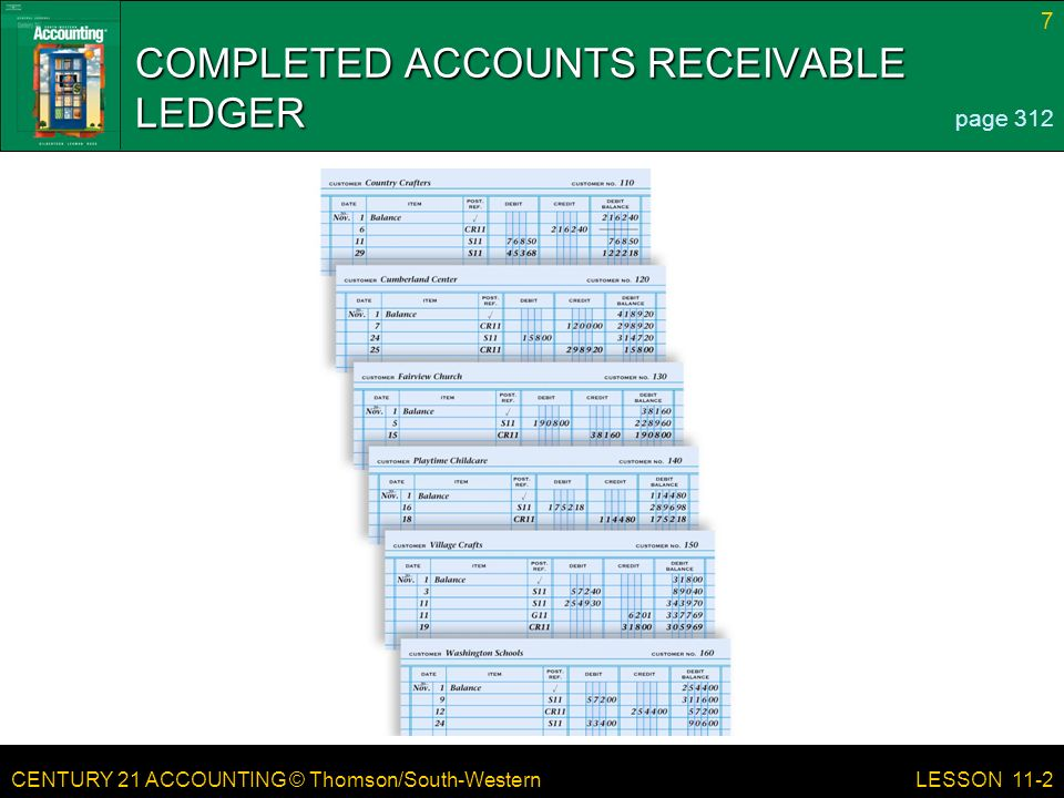 CENTURY 21 ACCOUNTING © Thomson/South-Western 7 LESSON 11-2 COMPLETED ACCOUNTS RECEIVABLE LEDGER page 312