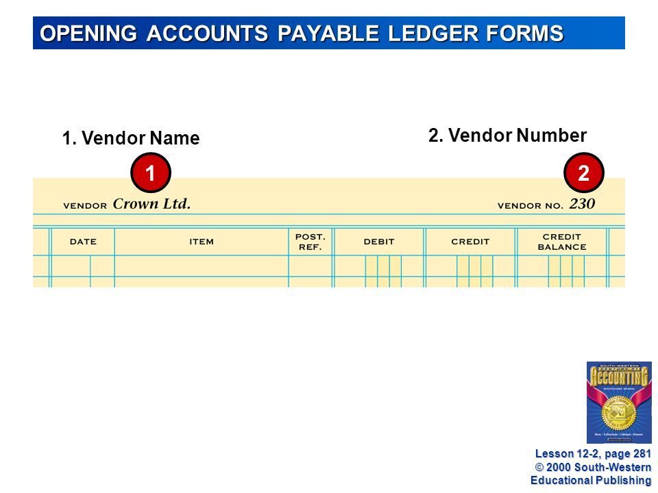 © 2000 South-Western Educational Publishing OPENING ACCOUNTS PAYABLE LEDGER FORMS Lesson 12-2, page