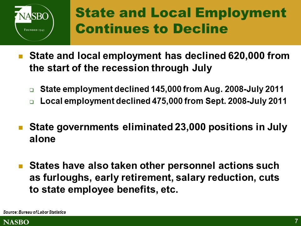 NASBO 7 State and Local Employment Continues to Decline State and local employment has declined 620,000 from the start of the recession through July  State employment declined 145,000 from Aug.