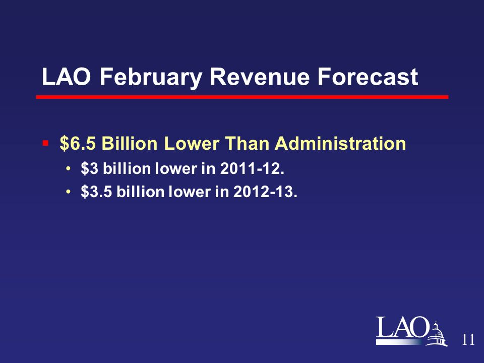 LAO LAO February Revenue Forecast  $6.5 Billion Lower Than Administration $3 billion lower in