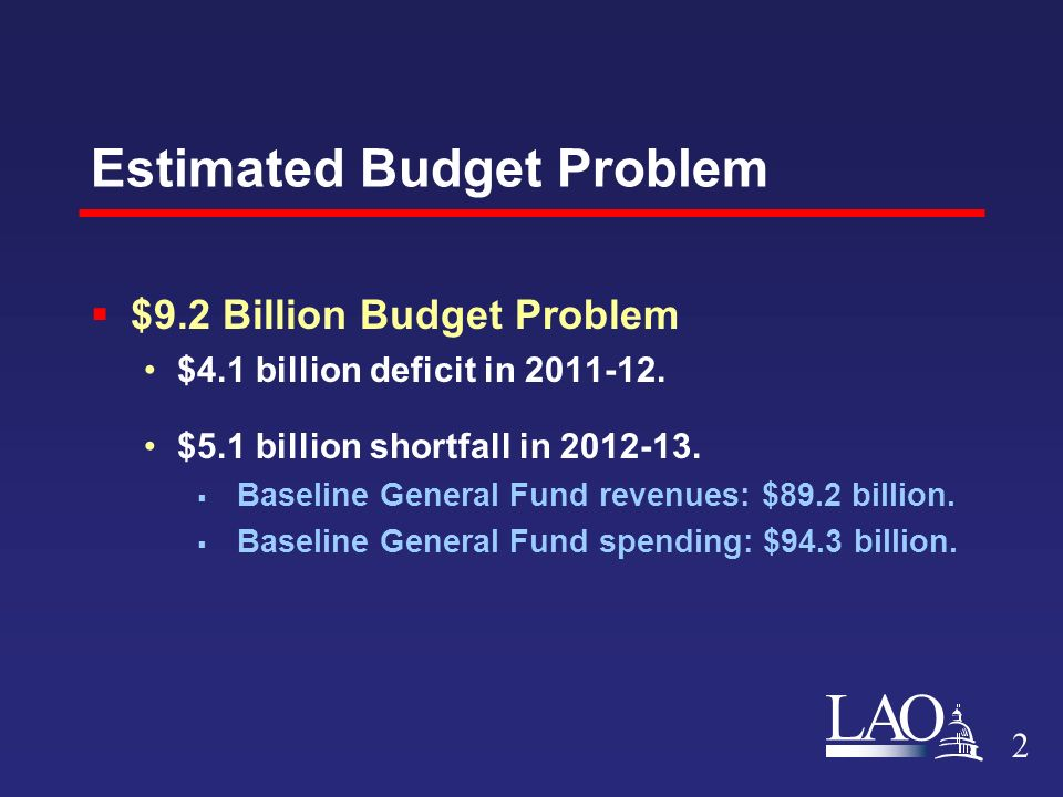 LAO Estimated Budget Problem  $9.2 Billion Budget Problem $4.1 billion deficit in