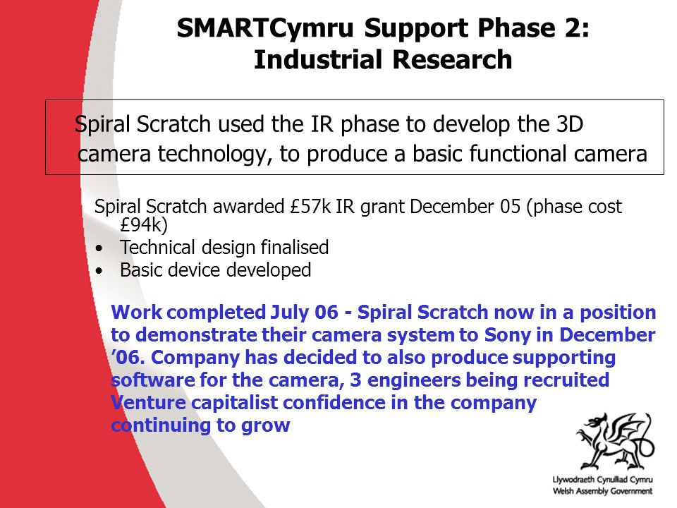 SMARTCymru Support Phase 2: Industrial Research Spiral Scratch used the IR phase to develop the 3D camera technology, to produce a basic functional camera Spiral Scratch awarded £57k IR grant December 05 (phase cost £94k) Technical design finalised Basic device developed Work completed July 06 - Spiral Scratch now in a position to demonstrate their camera system to Sony in December '06.