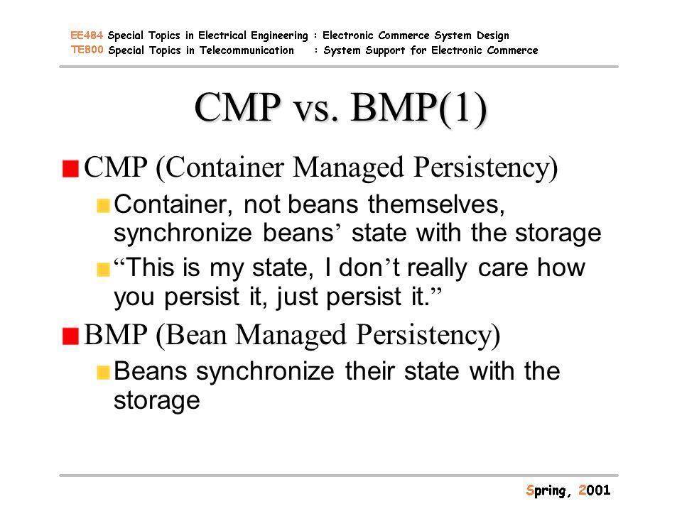 Enterprise Java Beans Part II Kyungmin Cho 2001/04/ ppt download