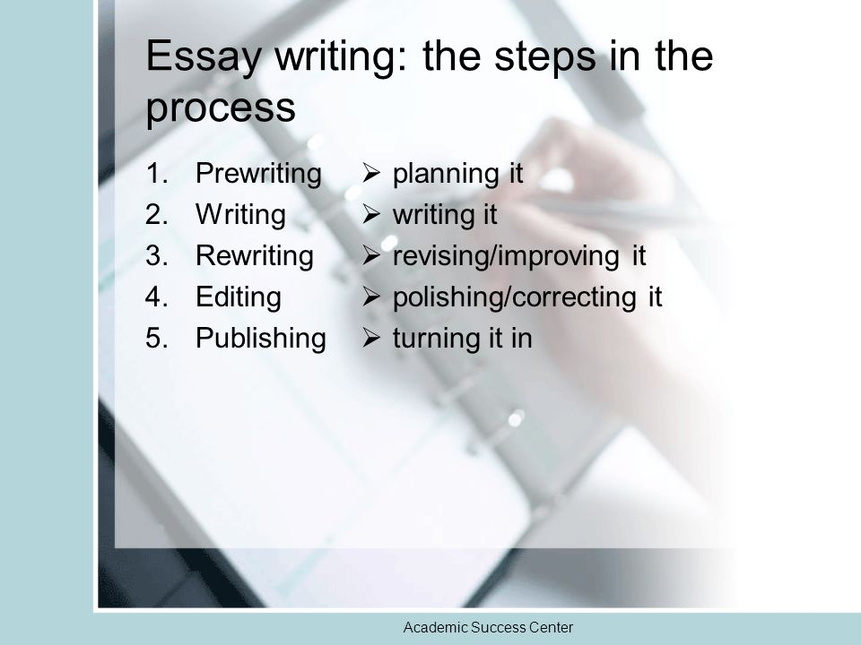 Dream Vacation Essay  Academic Success Center Essay Writing The Steps In The Process  Prewriting Writing Rewriting Editing Publishing  Planning It   Writing It  Types Of Tones In Essays also An Essay About Bullying Academic Success Center Essay Writing The Steps In The Process   Sample Outline For Argumentative Essay