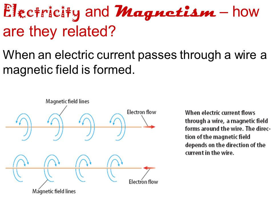 Electricity and Magnetism – how are they related.