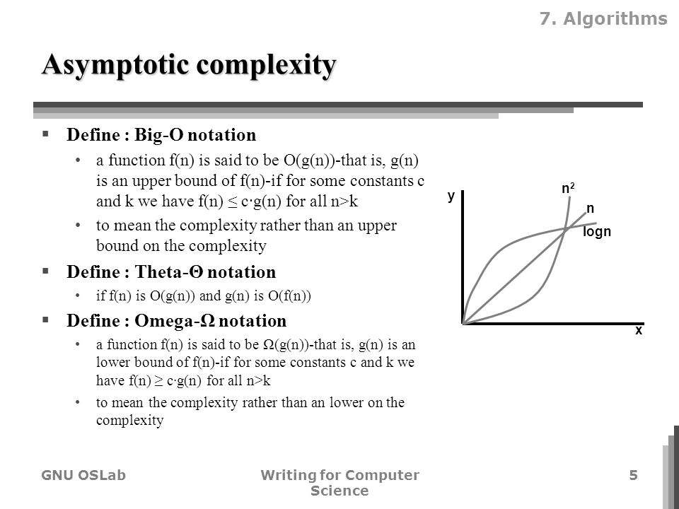 define complexity in writing