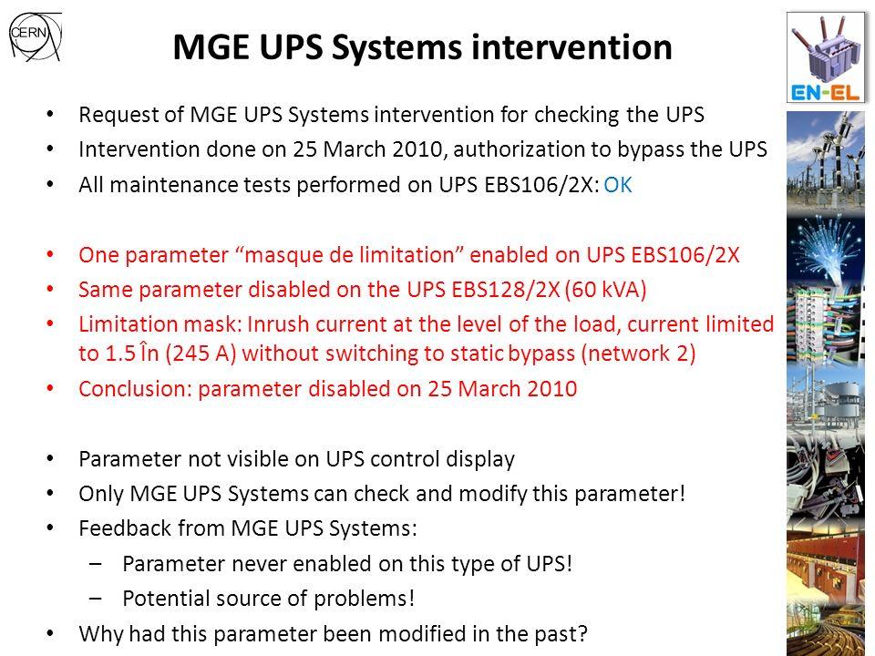 UPS network perturbations in SX2 Vincent Chareyre EN-EL-SN