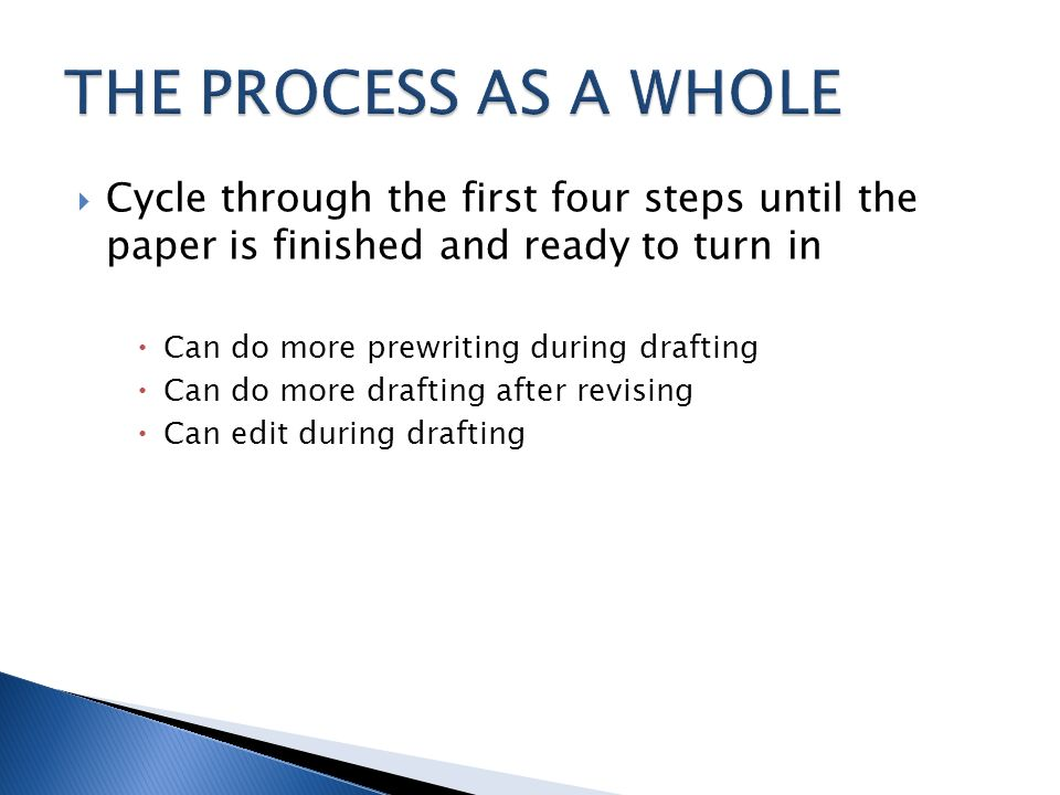  Cycle through the first four steps until the paper is finished and ready to turn in  Can do more prewriting during drafting  Can do more drafting after revising  Can edit during drafting