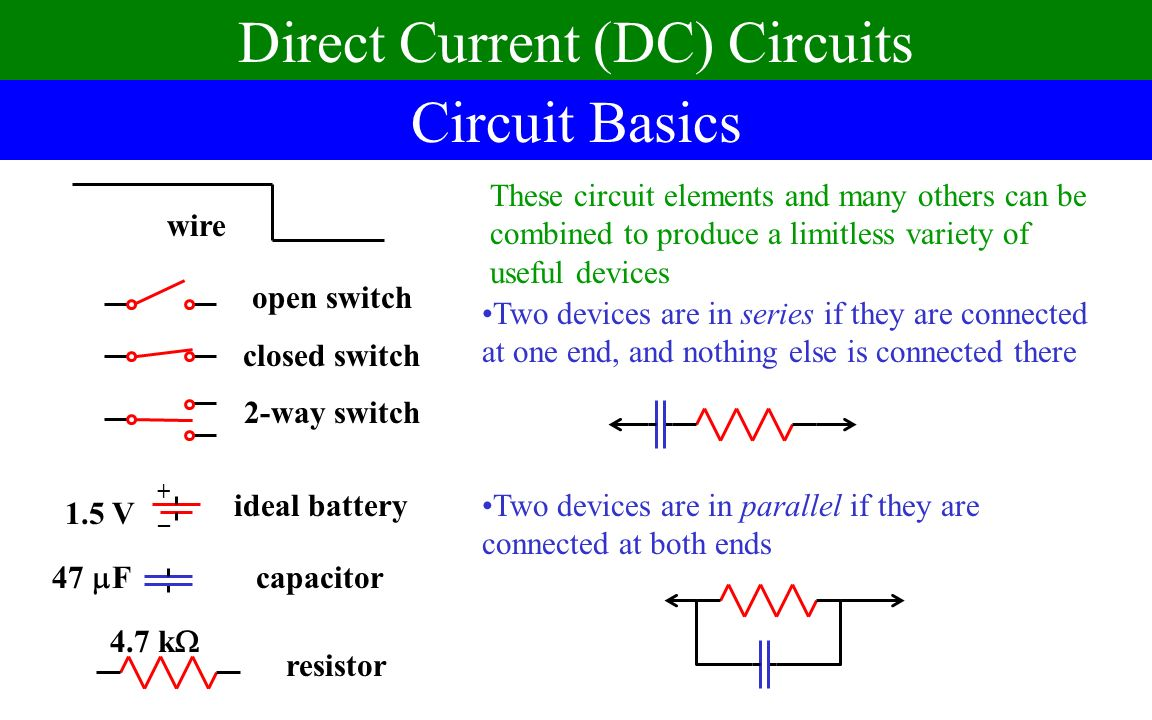Circuit Basics Direct Current (DC) Circuits 1.5 V + – wire open ...