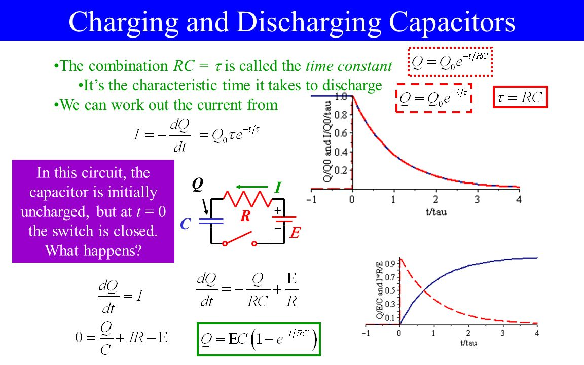 Circuit Basics Direct Current Dc Circuits 15 V Wire Open Capacitor Charging The Simplest Rc Q0q0 C R In Shown At Left Starts
