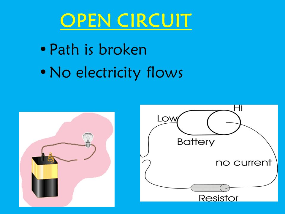CLOSED CIRCUIT No breaks Electricity can flow
