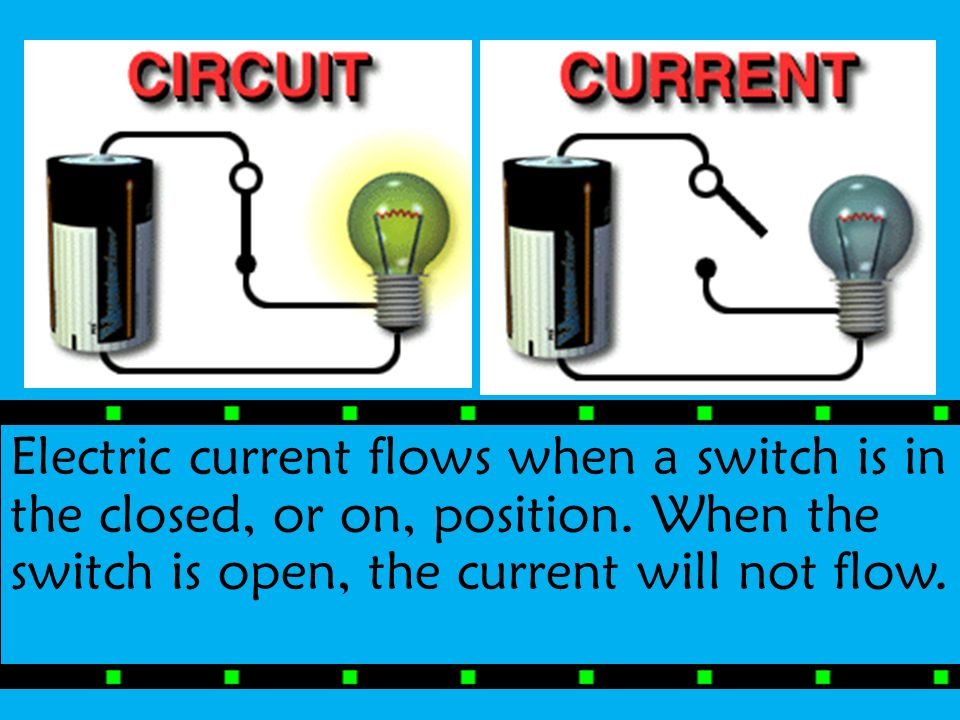OPEN CIRCUIT Path is broken No electricity flows